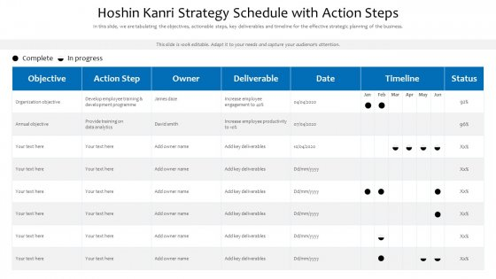 Hoshin Kanri Strategy Schedule With Action Steps Ppt PowerPoint Presentation File Styles PDF