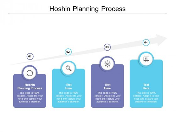 Hoshin Planning Process Ppt PowerPoint Presentation Inspiration Example Cpb