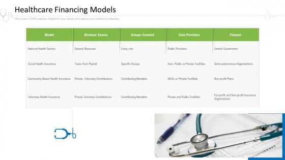 Hospital_Administration_Healthcare_Financing_Models_Ppt_Slides_Design_Templates_PDF_Slide_1