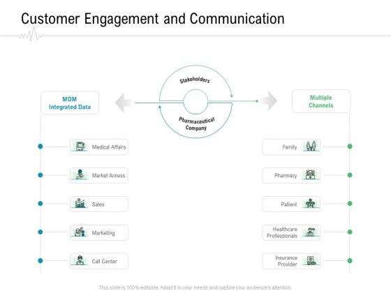 Hospital Management Customer Engagement And Communication Ppt Portfolio Infographics PDF