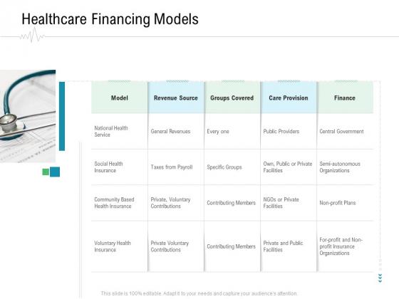 Hospital Management Healthcare Financing Models Ppt Model Example Introduction PDF