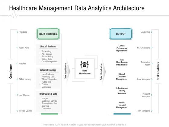 Hospital Management Healthcare Management Data Analytics Architecture Ppt Model Tips PDF