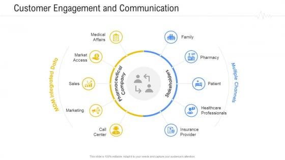 Hospital Management System Customer Engagement And Communication Clipart PDF