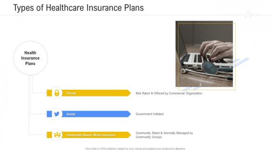 Hospital Management System Types Of Healthcare Insurance Plans Sample PDF