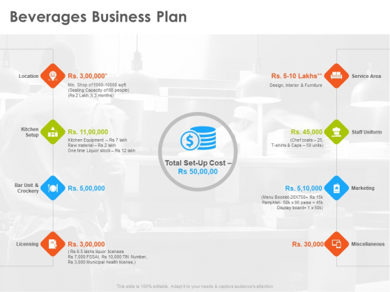 Hotel And Tourism Planning Beverages Business Plan Icons PDF