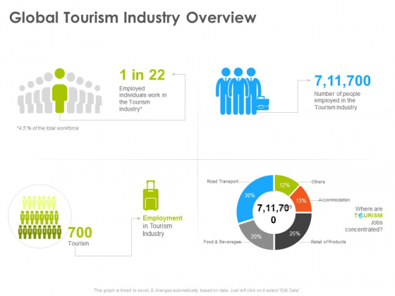 Hotel And Tourism Planning Global Tourism Industry Overview Infographics PDF