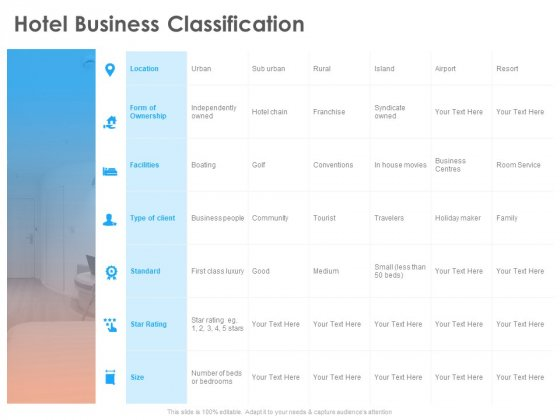 Hotel And Tourism Planning Hotel Business Classification Diagrams PDF