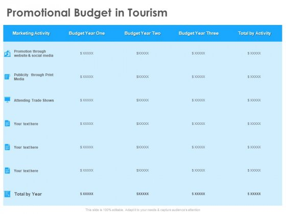 Hotel And Tourism Planning Promotional Budget In Tourism Designs PDF