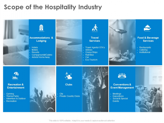 Hotel And Tourism Planning Scope Of The Hospitality Industry Graphics PDF