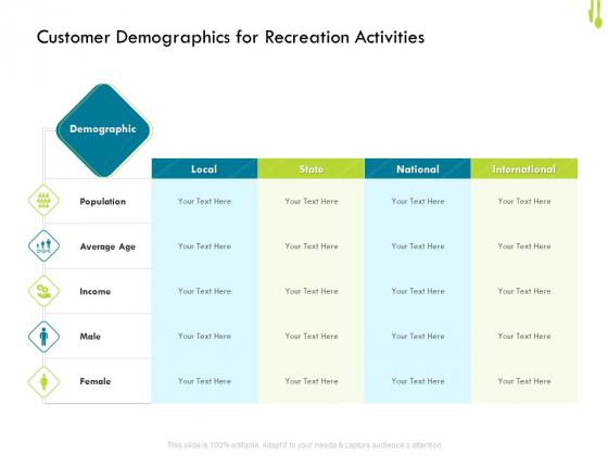 Hotel Management Plan Customer Demographics For Recreation Activities Summary PDF