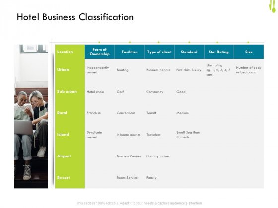 Hotel Management Plan Hotel Business Classification Sample PDF