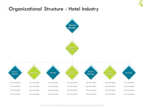 Hotel_Management_Plan_Organizational_Structure_Hotel_Industry_Template_PDF_Slide_1