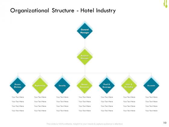 Hotel_Management_Plan_Ppt_PowerPoint_Presentation_Complete_Deck_With_Slides_Slide_10