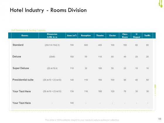Hotel_Management_Plan_Ppt_PowerPoint_Presentation_Complete_Deck_With_Slides_Slide_11