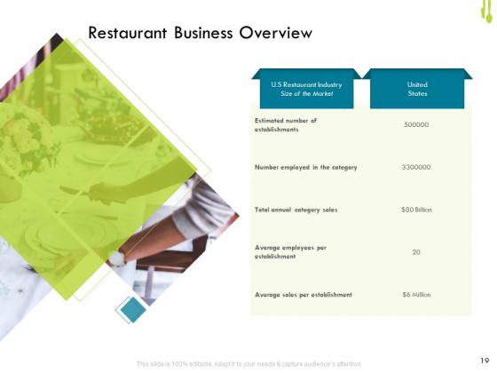 Hotel_Management_Plan_Ppt_PowerPoint_Presentation_Complete_Deck_With_Slides_Slide_19