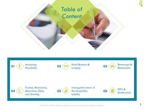 Hotel_Management_Plan_Ppt_PowerPoint_Presentation_Complete_Deck_With_Slides_Slide_2