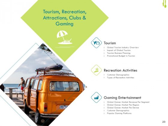 Hotel_Management_Plan_Ppt_PowerPoint_Presentation_Complete_Deck_With_Slides_Slide_23
