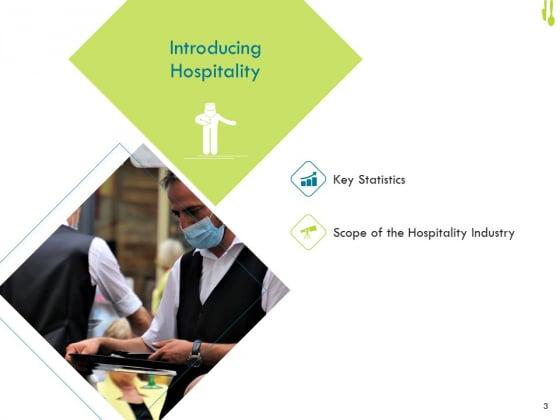 Hotel_Management_Plan_Ppt_PowerPoint_Presentation_Complete_Deck_With_Slides_Slide_3