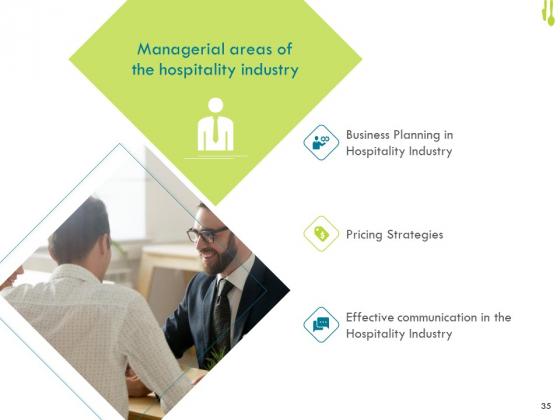 Hotel_Management_Plan_Ppt_PowerPoint_Presentation_Complete_Deck_With_Slides_Slide_35