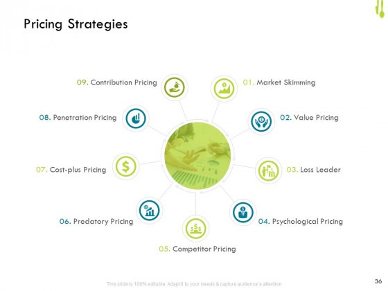 Hotel_Management_Plan_Ppt_PowerPoint_Presentation_Complete_Deck_With_Slides_Slide_36