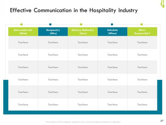 Hotel_Management_Plan_Ppt_PowerPoint_Presentation_Complete_Deck_With_Slides_Slide_37