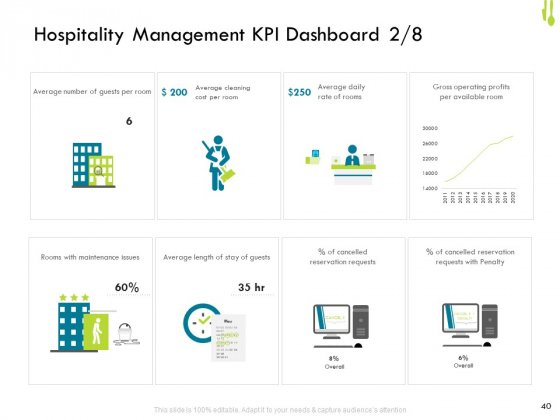 Hotel_Management_Plan_Ppt_PowerPoint_Presentation_Complete_Deck_With_Slides_Slide_40