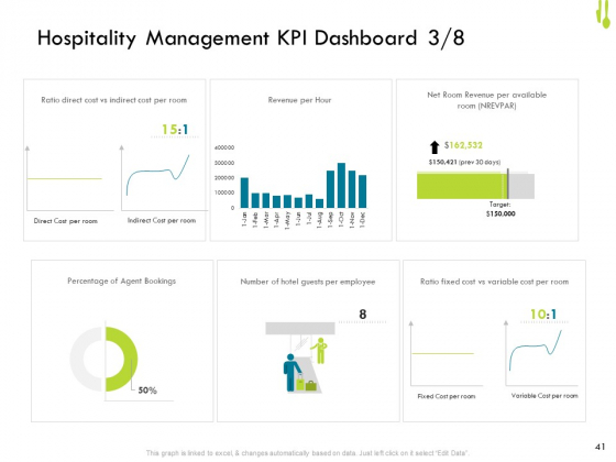 Hotel_Management_Plan_Ppt_PowerPoint_Presentation_Complete_Deck_With_Slides_Slide_41