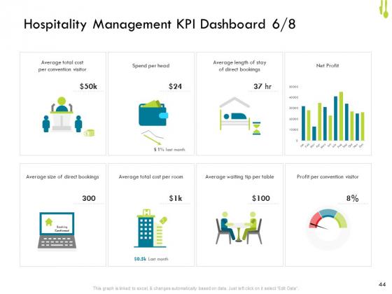 Hotel_Management_Plan_Ppt_PowerPoint_Presentation_Complete_Deck_With_Slides_Slide_44