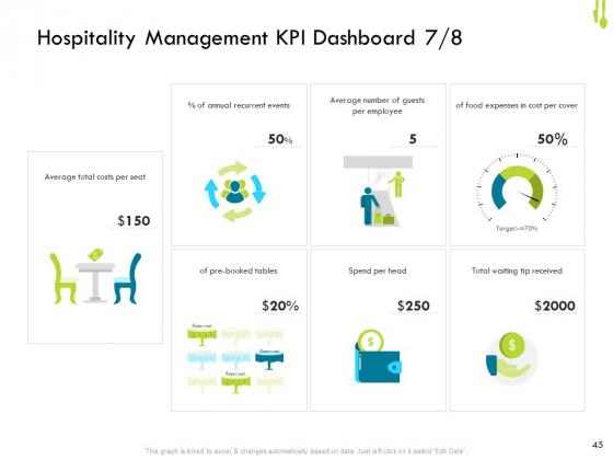 Hotel_Management_Plan_Ppt_PowerPoint_Presentation_Complete_Deck_With_Slides_Slide_45