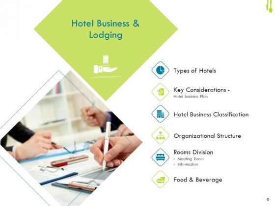 Hotel_Management_Plan_Ppt_PowerPoint_Presentation_Complete_Deck_With_Slides_Slide_6