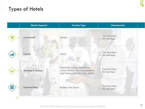 Hotel_Management_Plan_Ppt_PowerPoint_Presentation_Complete_Deck_With_Slides_Slide_7