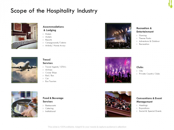 Hotel Management Plan Scope Of The Hospitality Industry Guidelines PDF