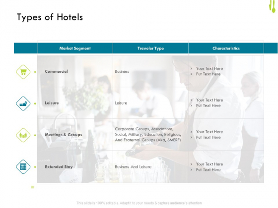 Hotel Management Plan Types Of Hotels Structure PDF