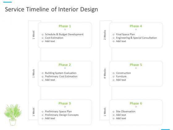 House Decoration Proposal Service Timeline Of Interior Design Ppt Show Layouts PDF