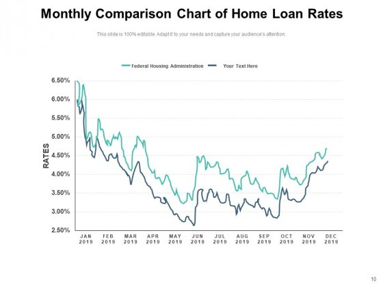 Housing_Finance_Inflation_Dollar_Conventional_Ppt_PowerPoint_Presentation_Complete_Deck_Slide_10