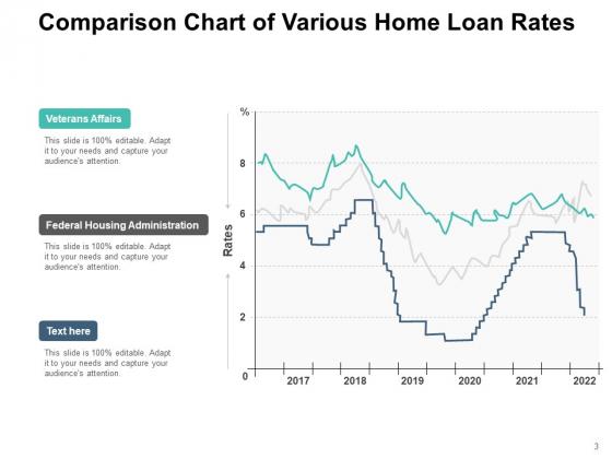 Housing_Finance_Inflation_Dollar_Conventional_Ppt_PowerPoint_Presentation_Complete_Deck_Slide_3