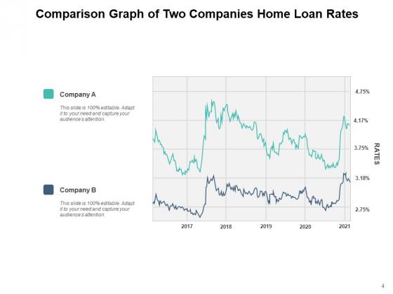Housing_Finance_Inflation_Dollar_Conventional_Ppt_PowerPoint_Presentation_Complete_Deck_Slide_4