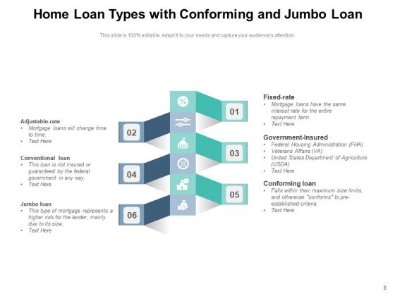 Housing_Finance_Inflation_Dollar_Conventional_Ppt_PowerPoint_Presentation_Complete_Deck_Slide_8
