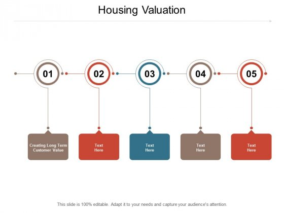 Housing Valuation Ppt PowerPoint Presentation Styles Professional Cpb Pdf