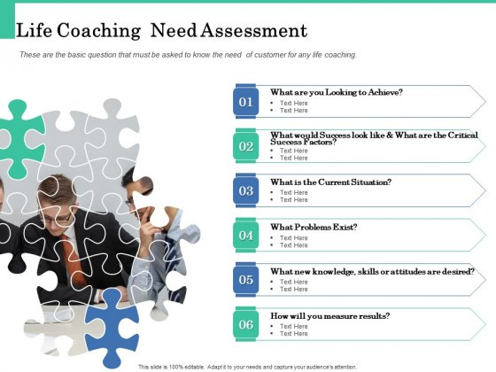 How A Corporate Life Coach Can Help Develop Your Company Life Coaching Need Assessment Icons PDF