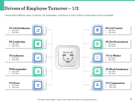How_A_Corporate_Life_Coach_Can_Help_Develop_Your_Company_Ppt_PowerPoint_Presentation_Complete_Deck_With_Slides_Slide_7