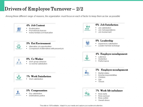 How_A_Corporate_Life_Coach_Can_Help_Develop_Your_Company_Ppt_PowerPoint_Presentation_Complete_Deck_With_Slides_Slide_8
