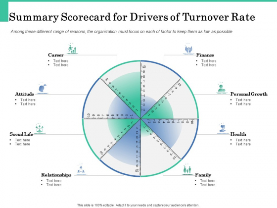 How A Corporate Life Coach Can Help Develop Your Company Summary Scorecard For Drivers Of Turnover Rate Sample PDF