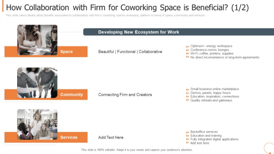 How Collaboration With Firm For Coworking Space Is Beneficial Quality Designs PDF