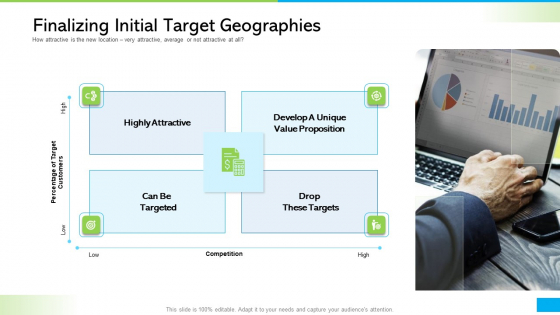 How Develop Perfect Growth Strategy For Your Company Finalizing Initial Target Geographies Graphics PDF