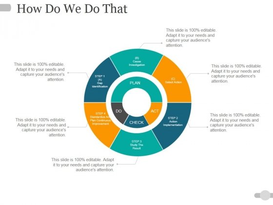 How Do We Do That Ppt PowerPoint Presentation Model Topics