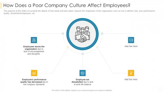 How_Does_A_Poor_Company_Culture_Affect_Employees_Ideas_PDF_Slide_1