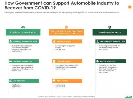 How Government Can Support Automobile Industry To Recover From Covid 19 Ppt Infographics Outfit PDF