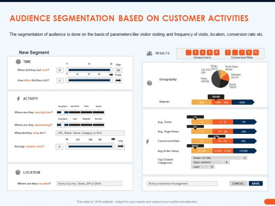 How Increase Sales Conversions Retargeting Strategies Audience Segmentation Based On Customer Activities Introduction PDF