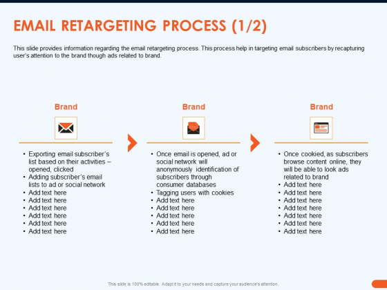 How Increase Sales Conversions Retargeting Strategies Email Retargeting Process Brand Infographics PDF